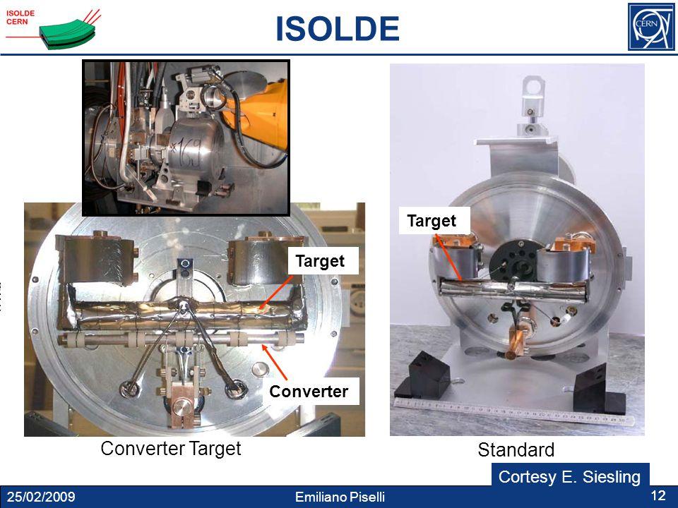 25/02/2009 Emiliano Piselli 12 Converter Target Standard Converter Target p+ ISOLDE Cortesy E.