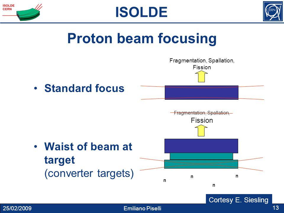 25/02/2009 Emiliano Piselli 13 Standard focus Waist of beam at target (converter targets) n n n n Fragmentation, Spallation, Fission Proton beam focusing ISOLDE Cortesy E.