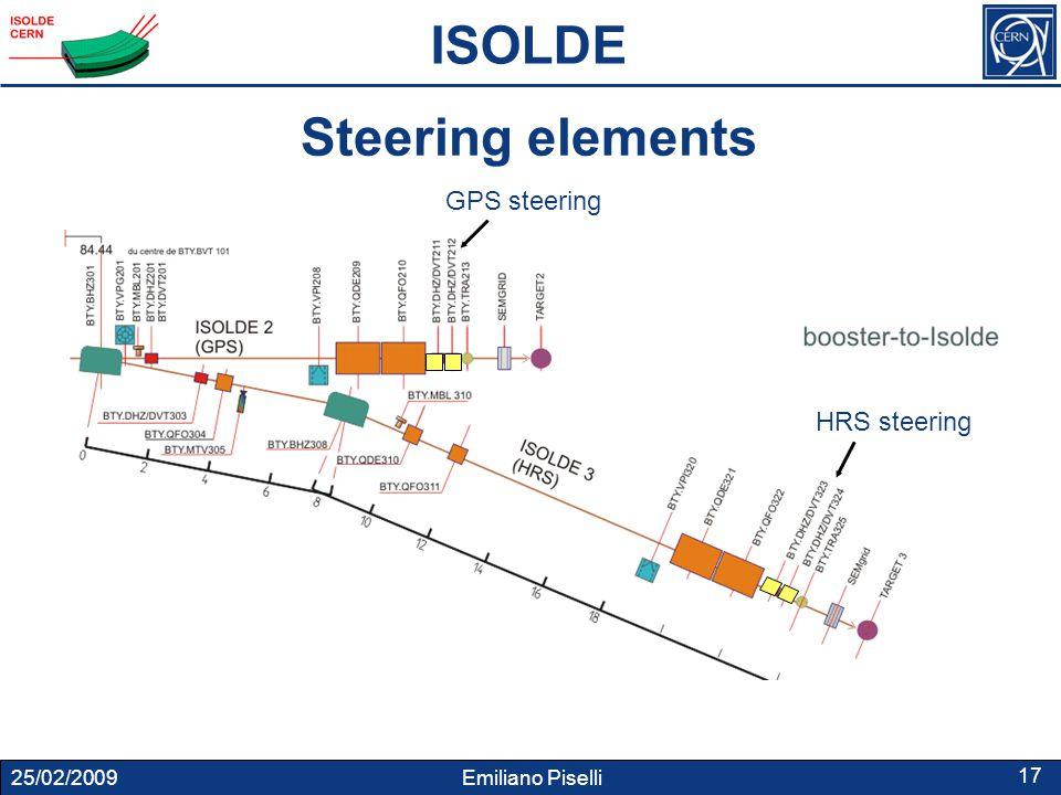 25/02/2009 Emiliano Piselli 17 GPS steering HRS steering Steering elements ISOLDE