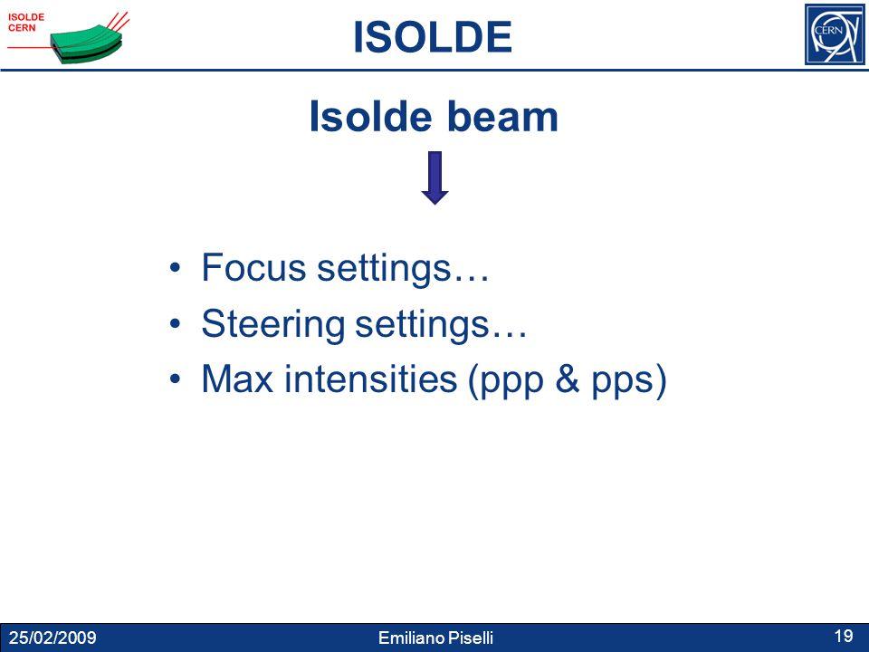25/02/2009 Emiliano Piselli 19 Isolde beam ISOLDE Focus settings… Steering settings… Max intensities (ppp & pps)