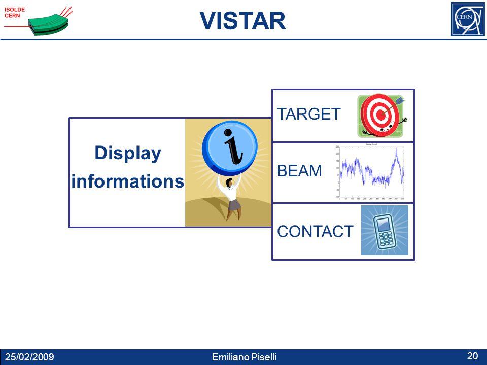 25/02/2009 Emiliano Piselli 20 Display informations TARGET BEAM CONTACT VISTAR