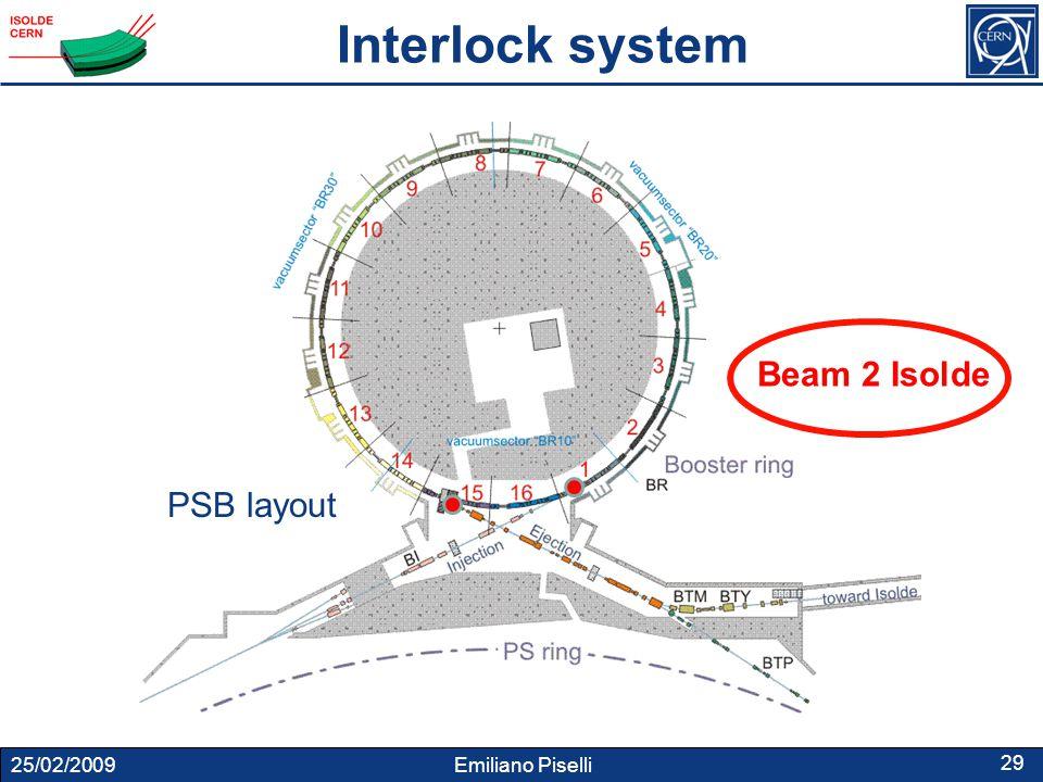 25/02/2009 Emiliano Piselli 29 Interlock system PSB layout Beam 2 Isolde