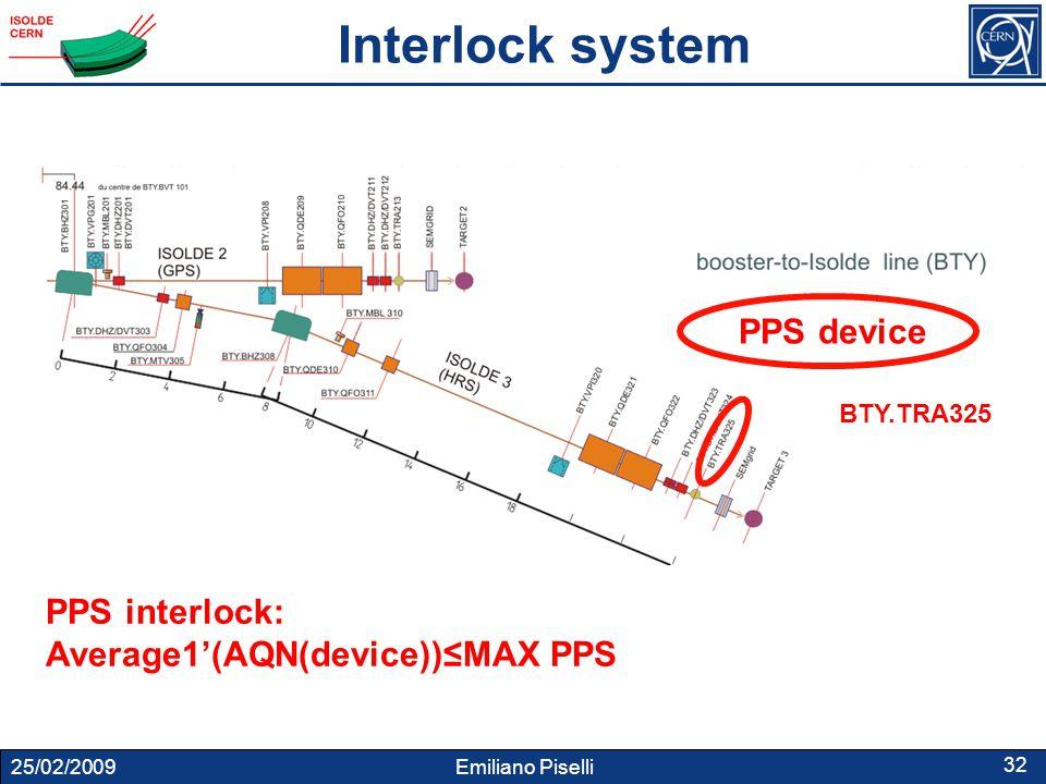 25/02/2009 Emiliano Piselli 32 Interlock system PPS device PPS interlock: Average1'(AQN(device))≤MAX PPS BTY.TRA325
