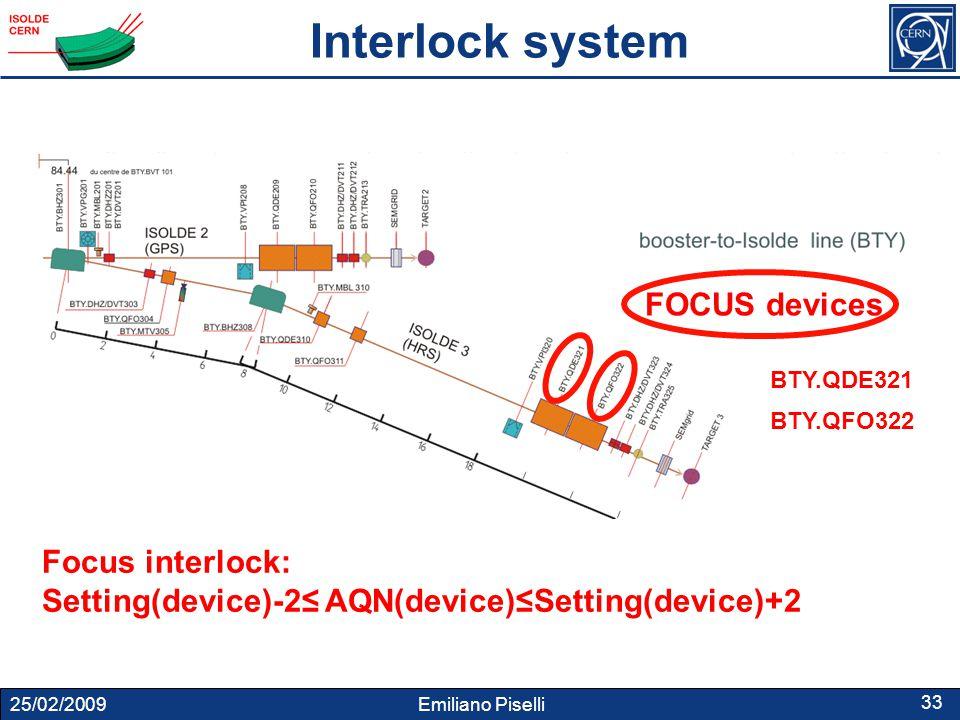 25/02/2009 Emiliano Piselli 33 Interlock system FOCUS devices Focus interlock: Setting(device)-2≤ AQN(device)≤Setting(device)+2 BTY.QDE321 BTY.QFO322