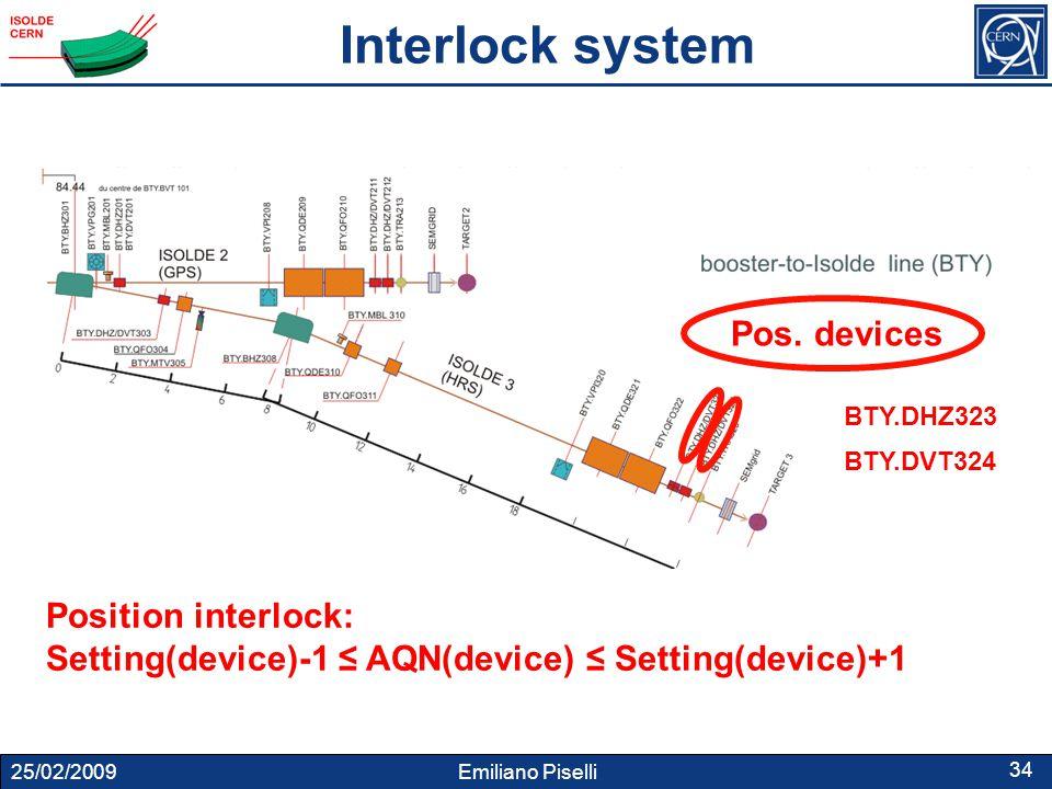 25/02/2009 Emiliano Piselli 34 Interlock system Pos.