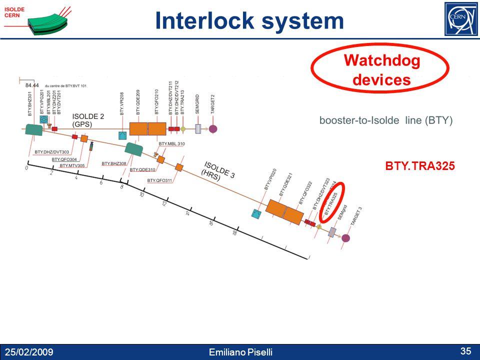 25/02/2009 Emiliano Piselli 35 Interlock system Watchdog devices BTY.TRA325