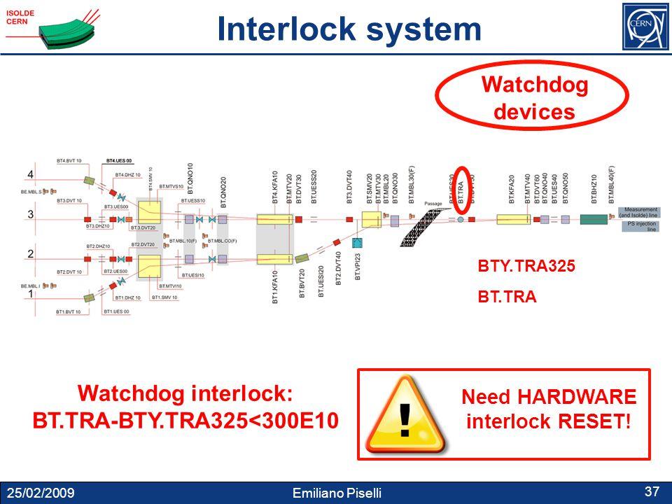 25/02/2009 Emiliano Piselli 37 Interlock system Watchdog devices Watchdog interlock: BT.TRA-BTY.TRA325<300E10 BTY.TRA325 BT.TRA Need HARDWARE interlock RESET!