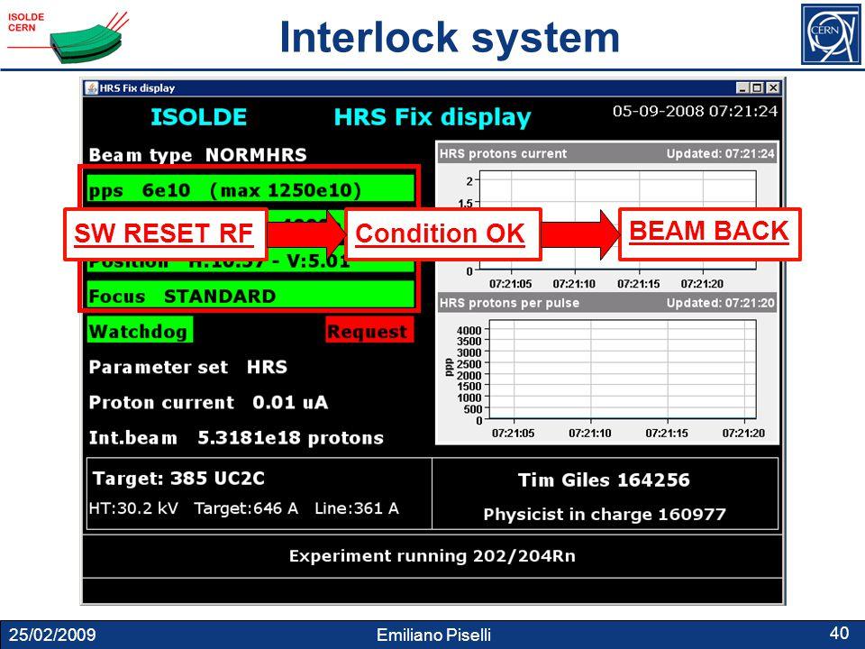 25/02/2009 Emiliano Piselli 40 Interlock system SW RESET RFCondition OK BEAM BACK