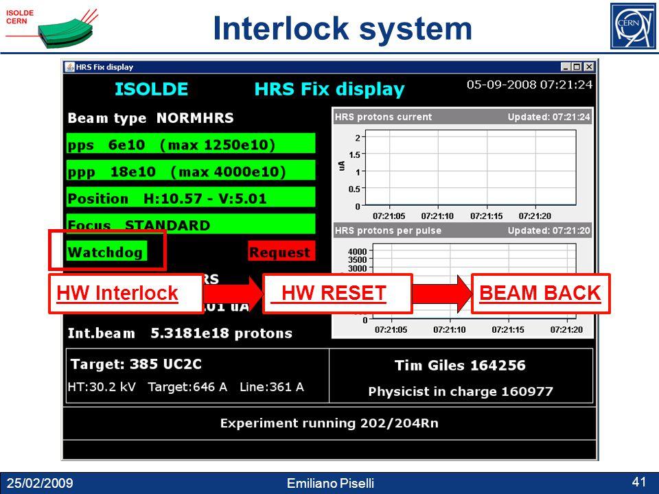 25/02/2009 Emiliano Piselli 41 Interlock system HW Interlock HW RESETBEAM BACK