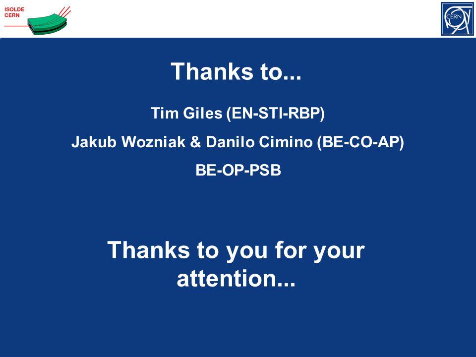 25/02/2009 Emiliano Piselli 51 Tim Giles (EN-STI-RBP) Jakub Wozniak & Danilo Cimino (BE-CO-AP) BE-OP-PSB Thanks to...