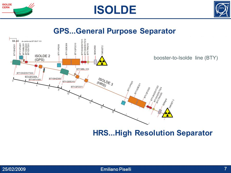 25/02/2009 Emiliano Piselli 7 ISOLDE GPS...General Purpose Separator HRS...High Resolution Separator