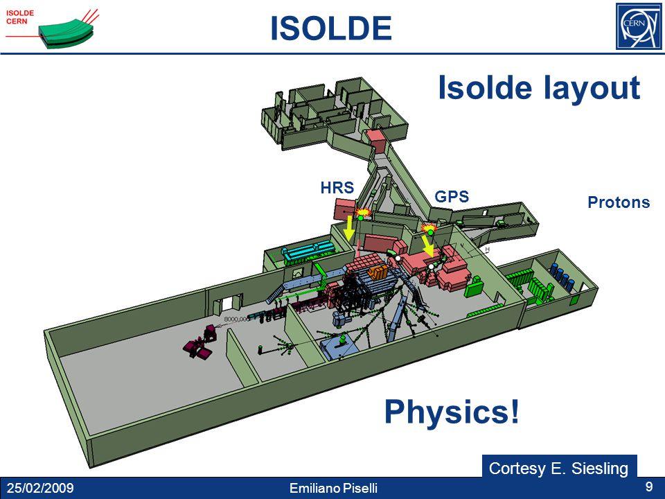 25/02/2009 Emiliano Piselli 9 HRS GPS Protons Isolde layout Physics! ISOLDE Cortesy E. Siesling