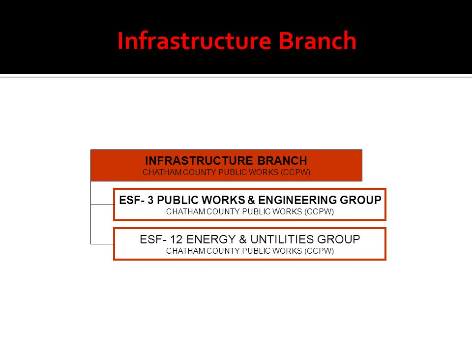 Infrastructure Branch ESF- 12 ENERGY & UNTILITIES GROUP CHATHAM COUNTY PUBLIC WORKS (CCPW) ESF- 3 PUBLIC WORKS & ENGINEERING GROUP CHATHAM COUNTY PUBL
