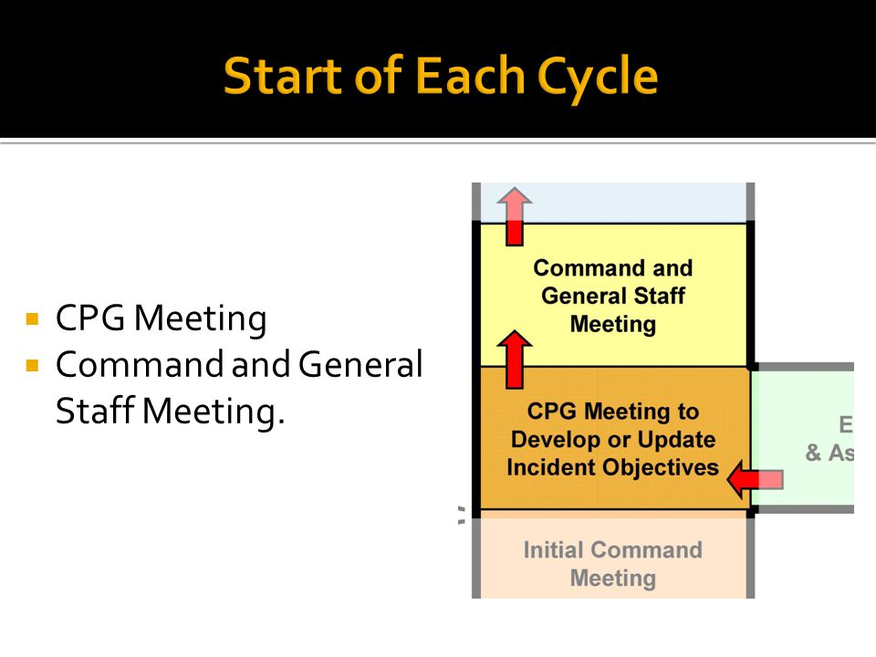  CPG Meeting  Command and General Staff Meeting.