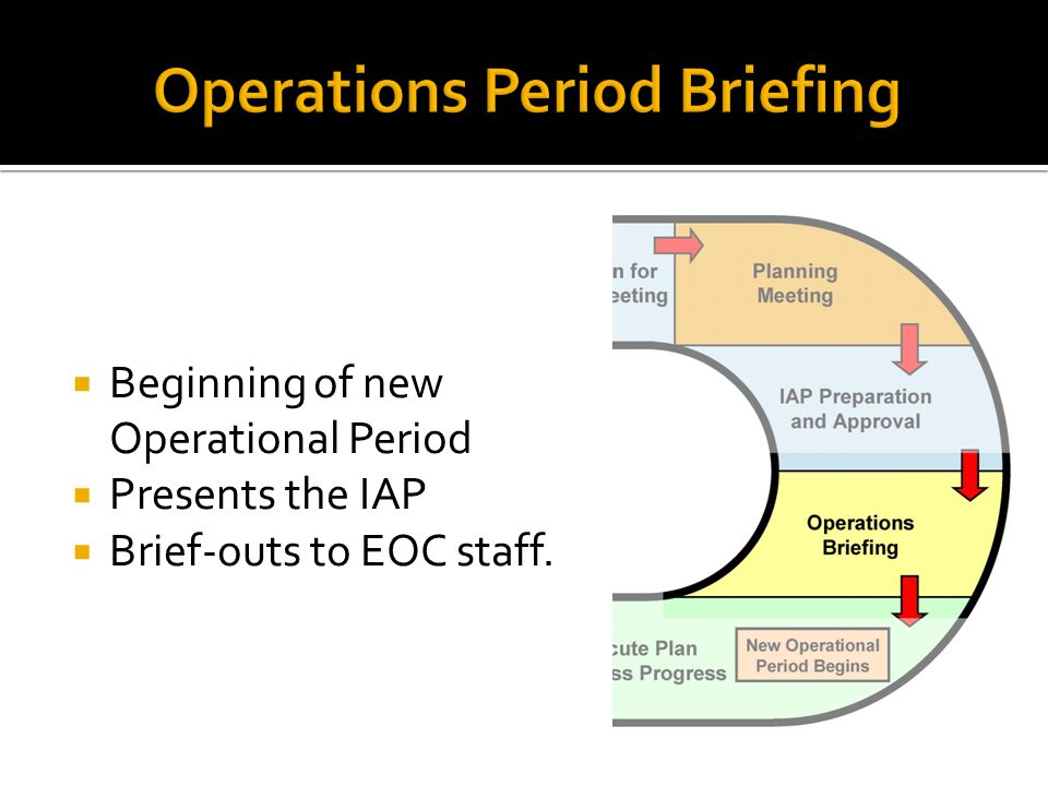  Beginning of new Operational Period  Presents the IAP  Brief-outs to EOC staff.