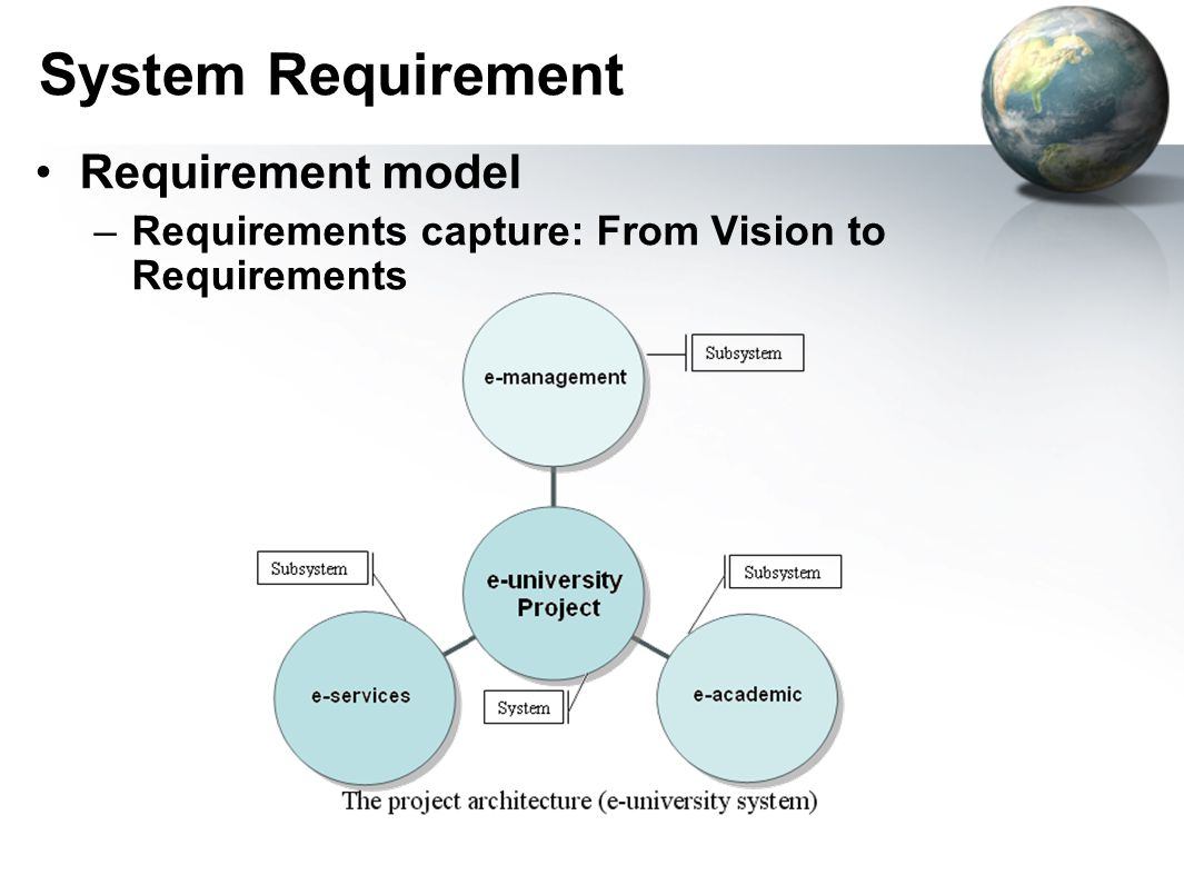System Requirement Requirement model –Requirements capture: From Vision to Requirements