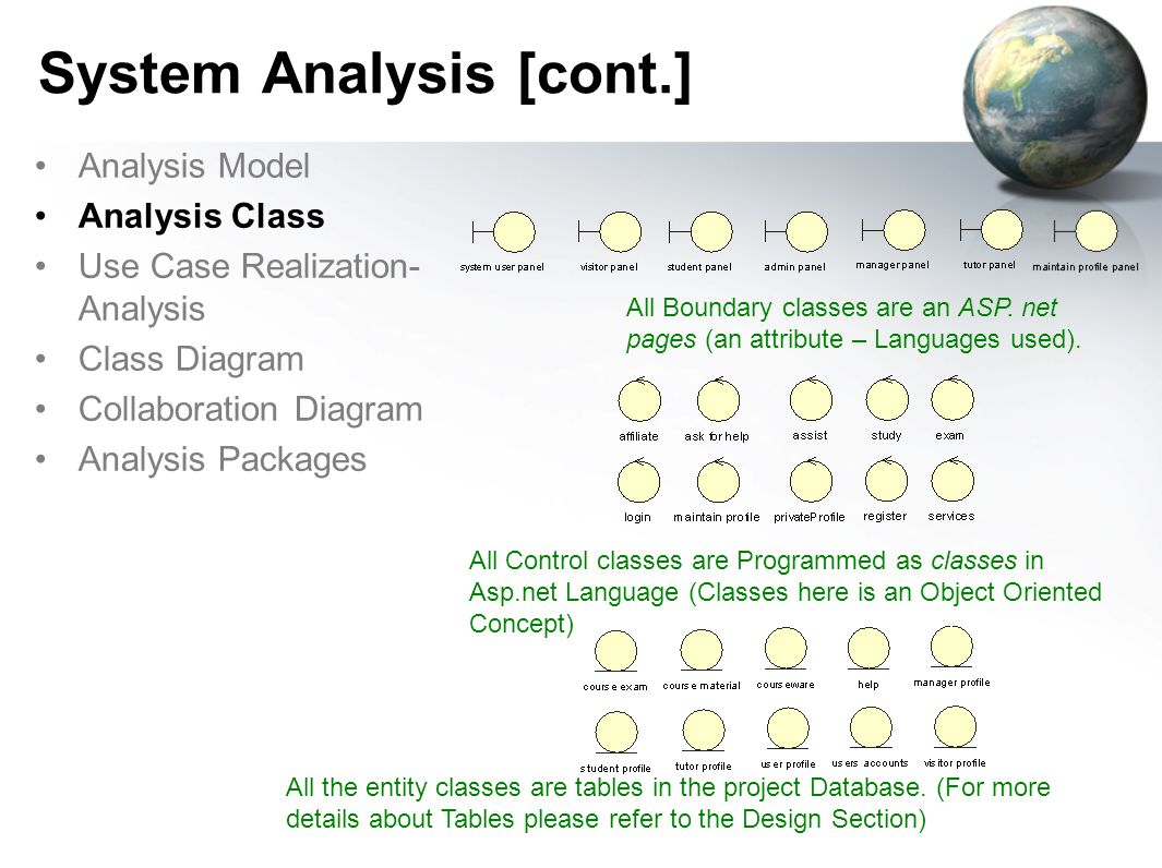 System Analysis [cont.] Analysis Model Analysis Class Use Case Realization- Analysis Class Diagram Collaboration Diagram Analysis Packages All Boundary classes are an ASP.