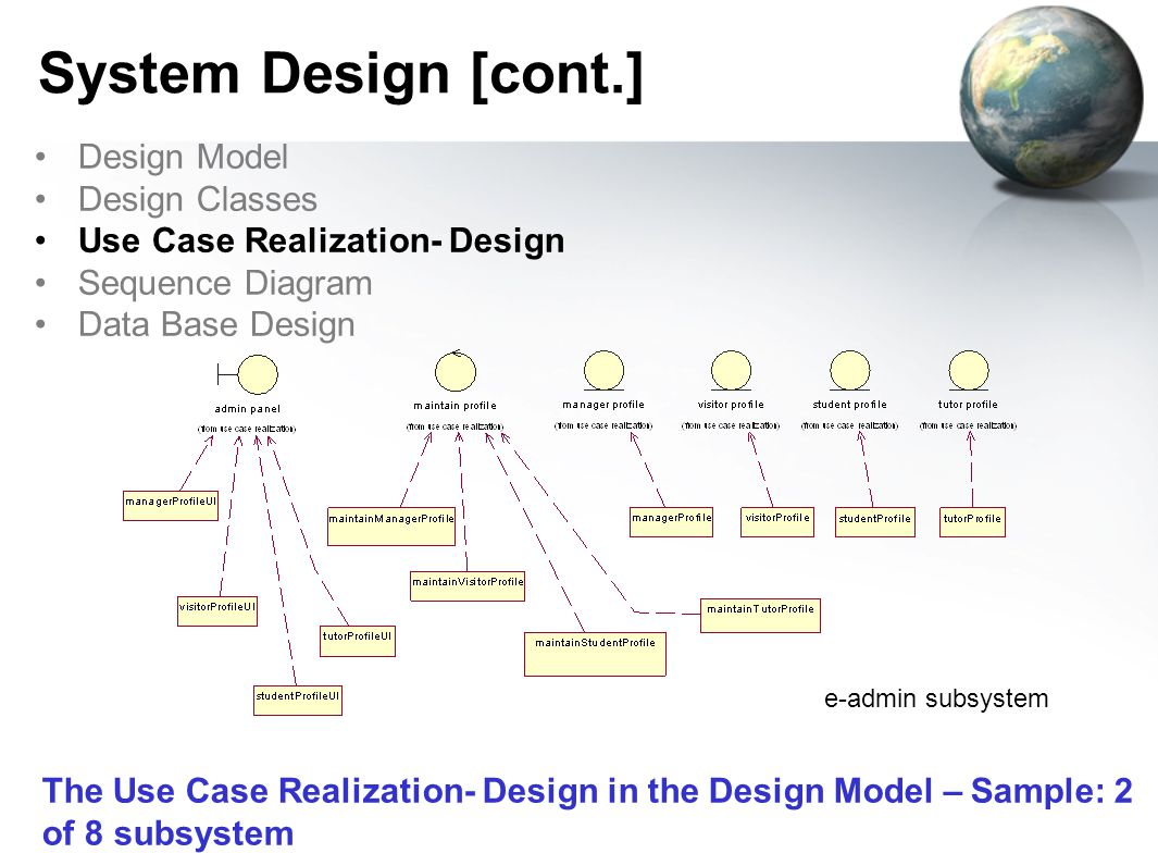 System Design [cont.] Design Model Design Classes Use Case Realization- Design Sequence Diagram Data Base Design e-admin subsystem The Use Case Realization- Design in the Design Model – Sample: 2 of 8 subsystem