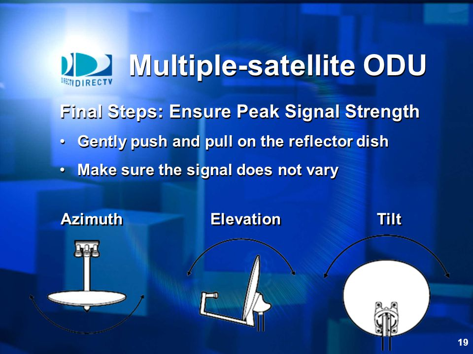 19 Final Steps: Ensure Peak Signal Strength Gently push and pull on the reflector dish Make sure the signal does not vary Final Steps: Ensure Peak Signal Strength Gently push and pull on the reflector dish Make sure the signal does not vary Azimuth Elevation Tilt Multiple-satellite ODU