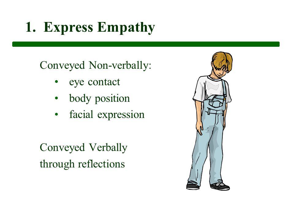 1. Express Empathy Conveyed Non-verbally: eye contact body position facial expression Conveyed Verbally through reflections