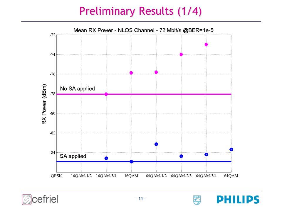 - 11 - Preliminary Results (1/4)
