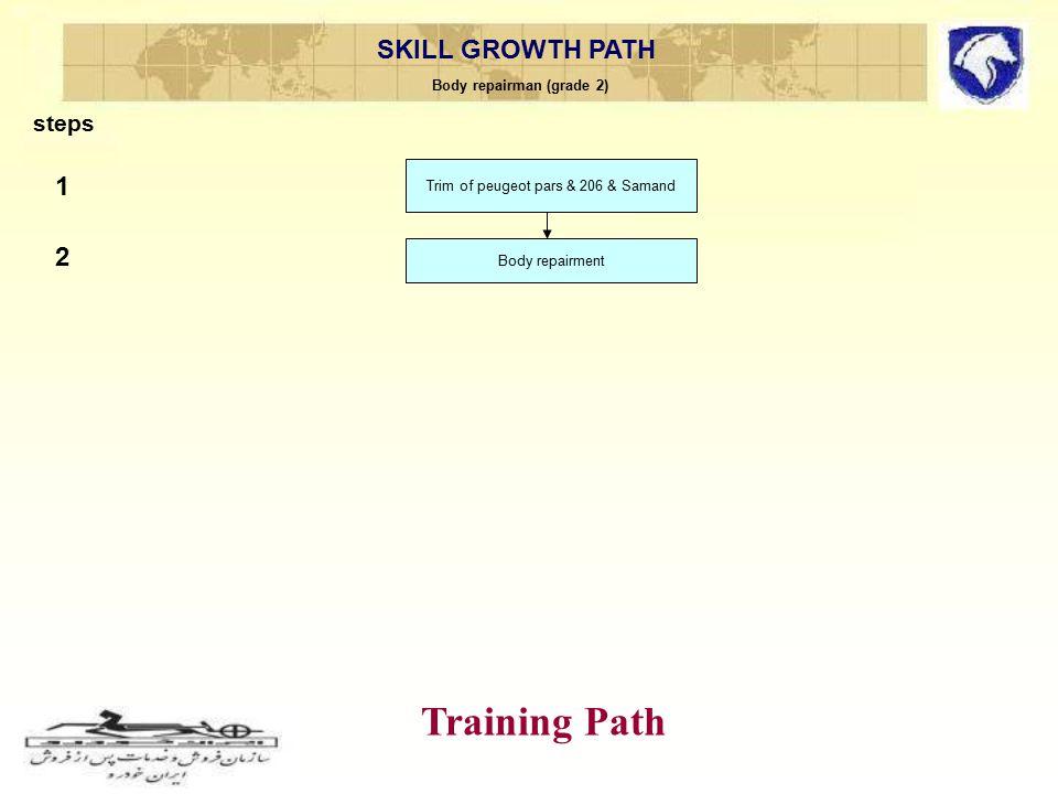 Trim of peugeot pars & 206 & Samand Body repairment Training Path SKILL GROWTH PATH Body repairman (grade 2) steps 1 2