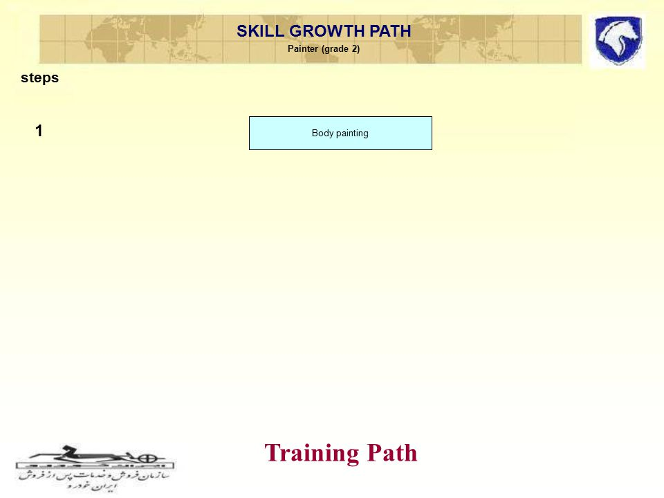 Body painting Training Path SKILL GROWTH PATH Painter (grade 2) steps 1