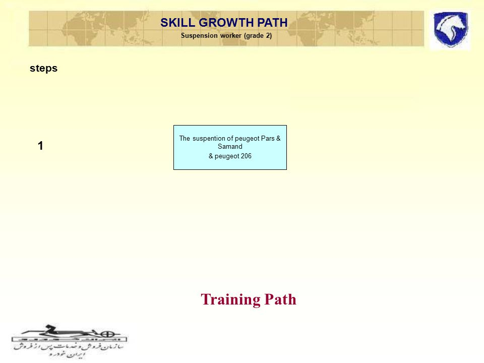 SKILL GROWTH PATH Suspension worker (grade 2) The suspention of peugeot Pars & Samand & peugeot 206 steps Training Path 1