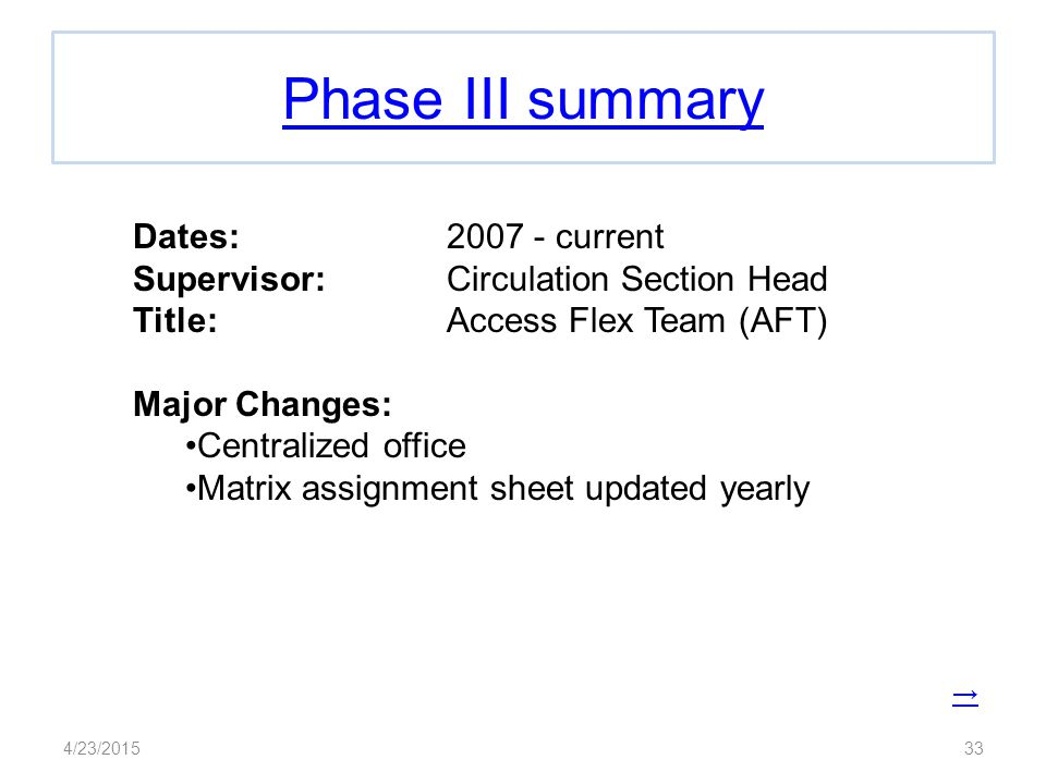 Phase III summary 33 Dates:2007 - current Supervisor: Circulation Section Head Title: Access Flex Team (AFT) Major Changes: Centralized office Matrix assignment sheet updated yearly 4/23/2015 →