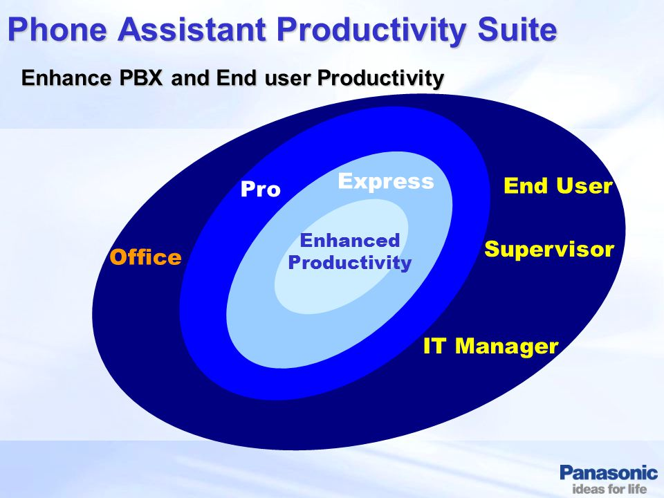 Enhanced Productivity Enhance PBX and End user Productivity Supervisor Pro Express IT Manager End User Office Phone Assistant Productivity Suite