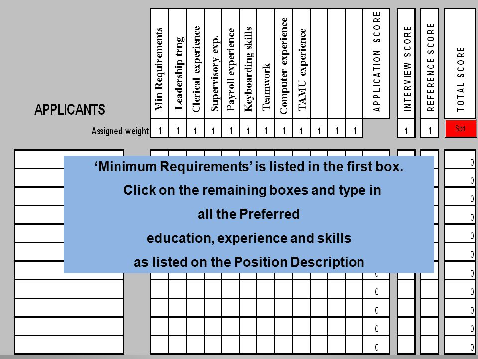 'Minimum Requirements' is listed in the first box. Click on the remaining boxes and type in all the Preferred education, experience and skills as list