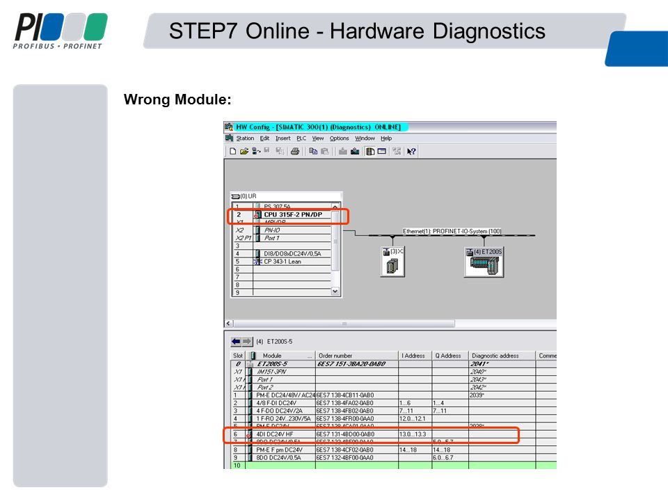 STEP7 Online - Hardware Diagnostics Wrong Module: