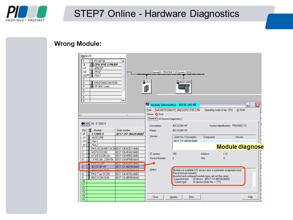 Module diagnose STEP7 Online - Hardware Diagnostics Wrong Module: