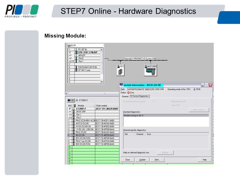 STEP7 Online - Hardware Diagnostics Missing Module: