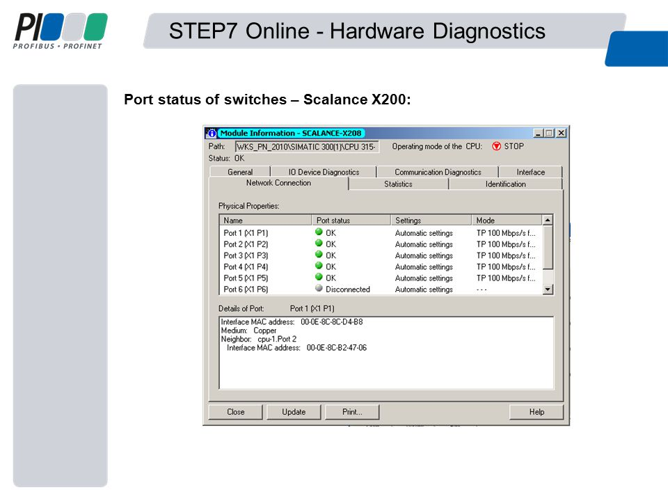 STEP7 Online - Hardware Diagnostics Port status of switches – Scalance X200: