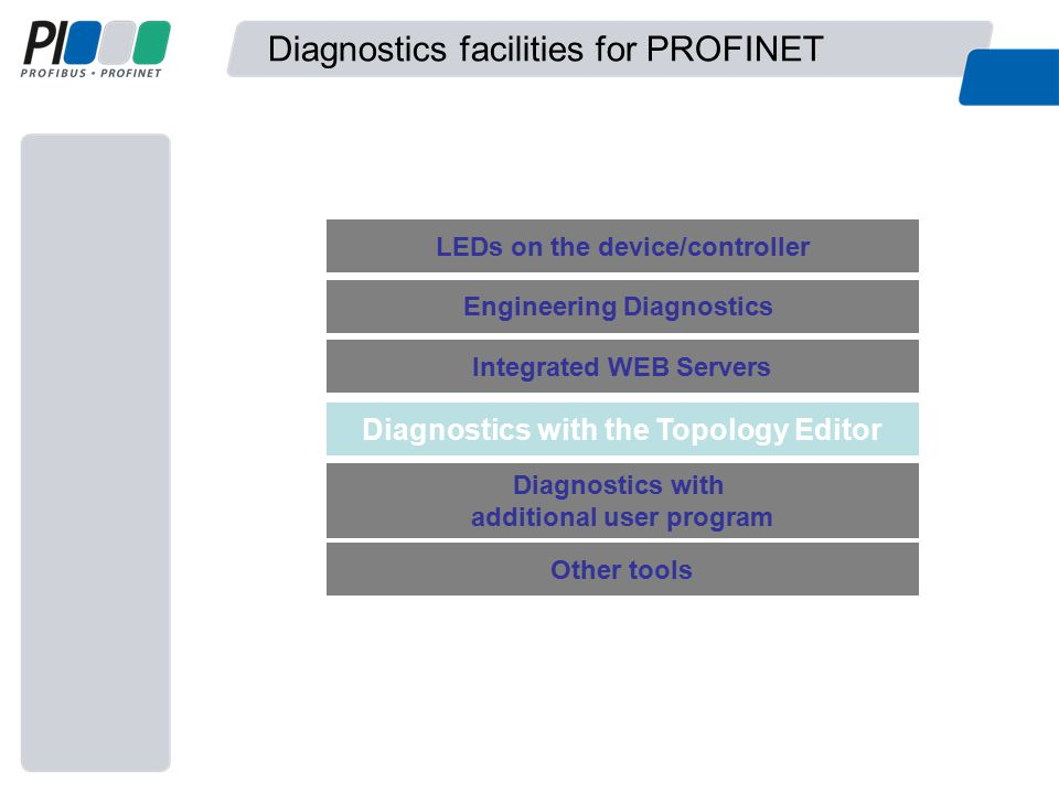 Diagnostics facilities for PROFINET LEDs on the device/controller Engineering Diagnostics Diagnostics with additional user program Other tools Diagnostics with the Topology Editor Integrated WEB Servers