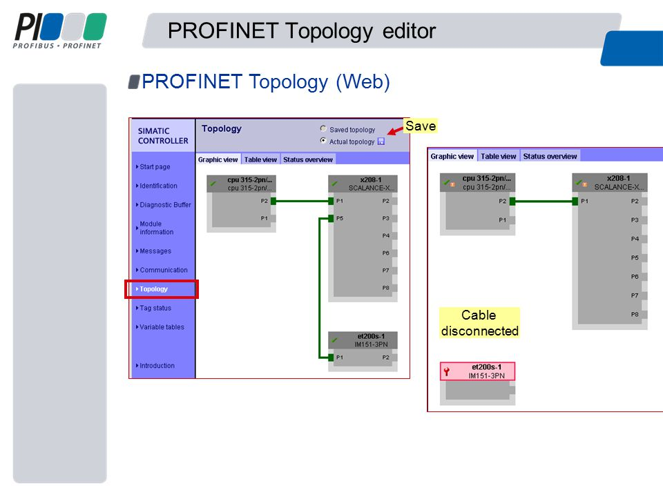 Cable disconnected Save PROFINET Topology editor PROFINET Topology (Web)