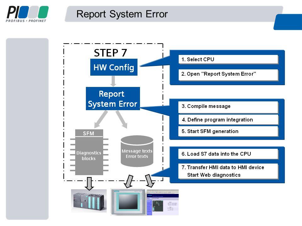 Report System Error