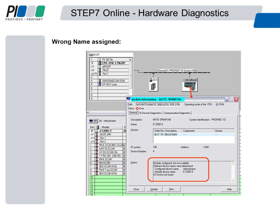 STEP7 Online - Hardware Diagnostics Wrong Name assigned: