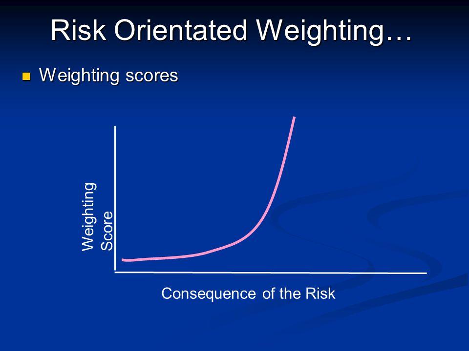 Risk Orientated Weighting… Weighting scores Weighting scores Weighting Score Consequence of the Risk