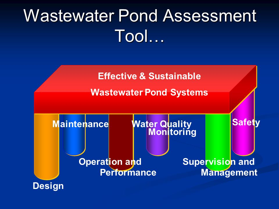 Wastewater Pond Assessment Tool… Design Maintenance Safety Supervision and Management Water Quality Monitoring Effective & Sustainable Wastewater Pond Systems Operation and Performance