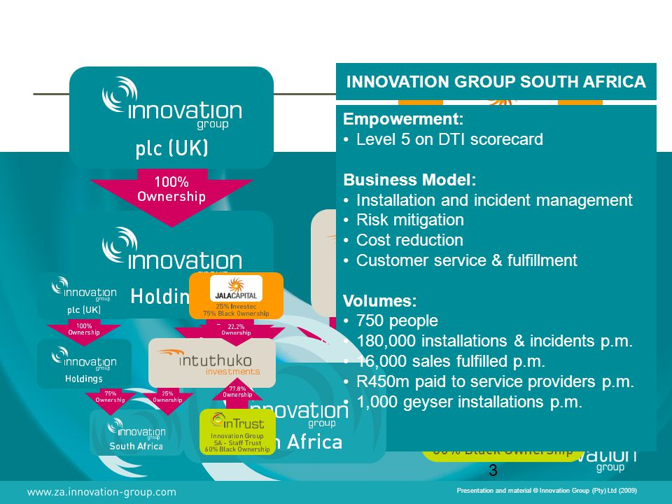 3 INNOVATION GROUP SOUTH AFRICA Presentation and material © Innovation Group (Pty) Ltd (2009) Empowerment: Level 5 on DTI scorecard Business Model: Installation and incident management Risk mitigation Cost reduction Customer service & fulfillment Volumes: 750 people 180,000 installations & incidents p.m.