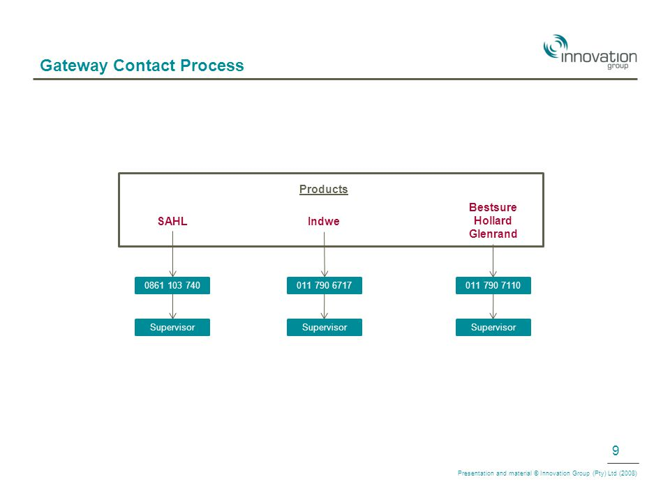 Presentation and material © Innovation Group (Pty) Ltd (2008) 9 Gateway Contact Process 0861 103 740 Supervisor SAHLIndwe Bestsure Hollard Glenrand 011 790 6717 Supervisor 011 790 7110 Supervisor Products