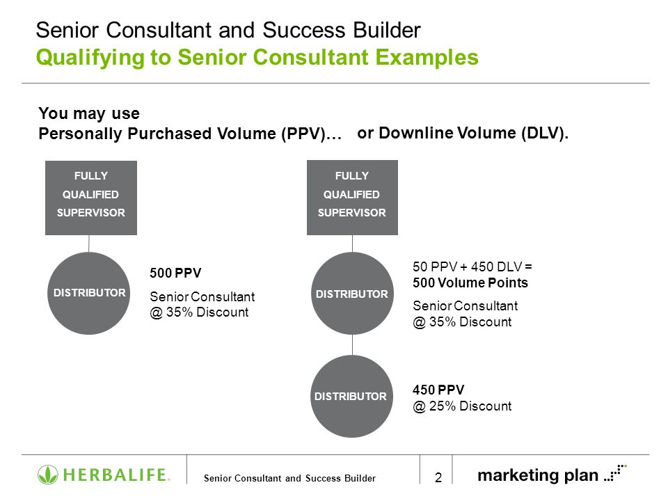Senior Consultant and Success Builder 3 Senior Consultant and Success Builder Wholesale Profit 42% Discount (Success Builder Order) – 25% Discount ____________________________________ 17% Potential Wholesale Profit SENIOR CONSULTANT 35% or 42% discount 7% or 17% potential Wholesale Profit Wholesale earnings are based on the difference between your higher level discount and your downline Distributor's lower level discount.
