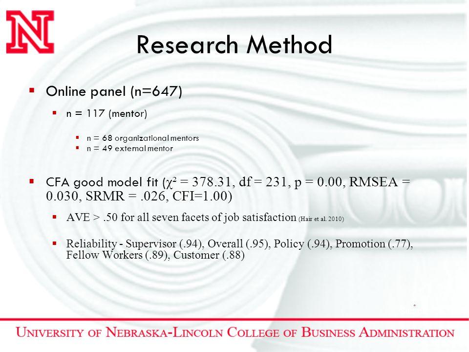  Online panel (n=647)  n = 117 (mentor)  n = 68 organizational mentors  n = 49 external mentor  CFA good model fit ( χ² = 378.31, df = 231, p = 0