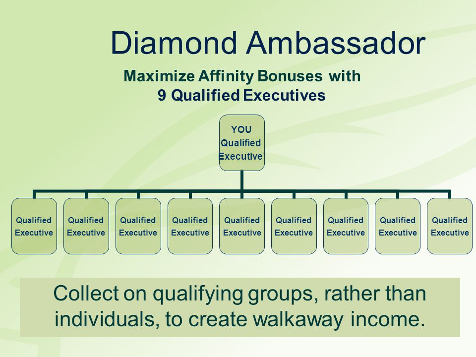 Diamond Ambassador Maximize Affinity Bonuses with 9 Qualified Executives YOU Qualified Executive` Qualified Executive Qualified Executive Qualified Executive Qualified Executive Qualified Executive Qualified Executive Qualified Executive Qualified Executive Qualified Executive Collect on qualifying groups, rather than individuals, to create walkaway income.