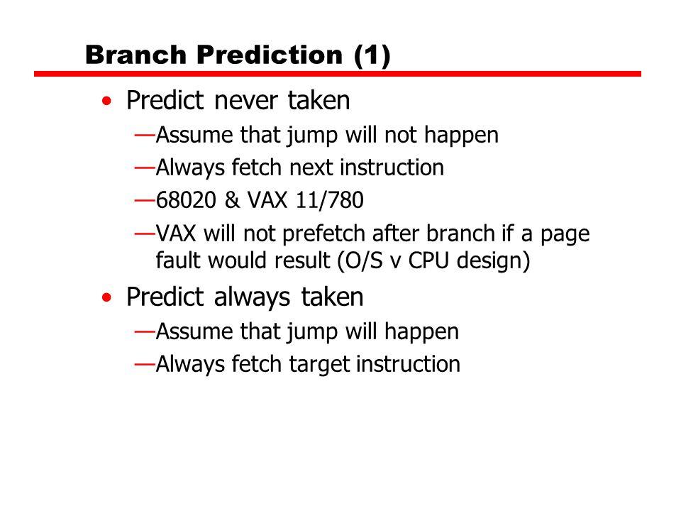 Branch Prediction (1) Predict never taken —Assume that jump will not happen —Always fetch next instruction —68020 & VAX 11/780 —VAX will not prefetch