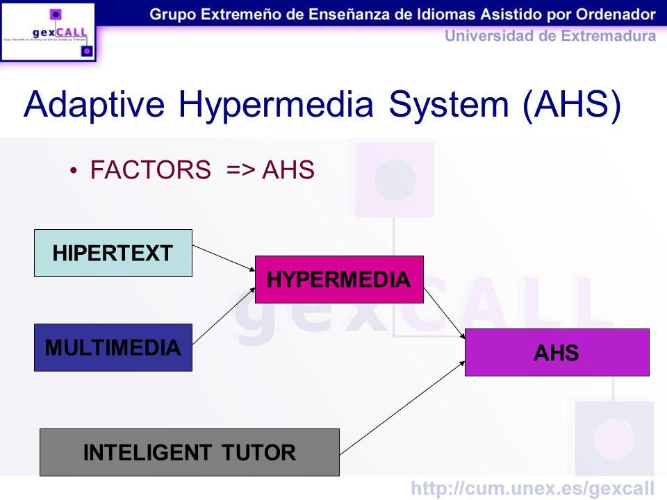 Adaptive Hypermedia System (AHS) FACTORS => AHS HIPERTEXT MULTIMEDIA HYPERMEDIA INTELIGENT TUTOR AHS