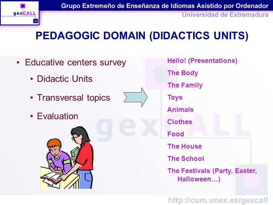 PEDAGOGIC DOMAIN (DIDACTICS UNITS) Educative centers survey Didactic Units Transversal topics Evaluation Hello.