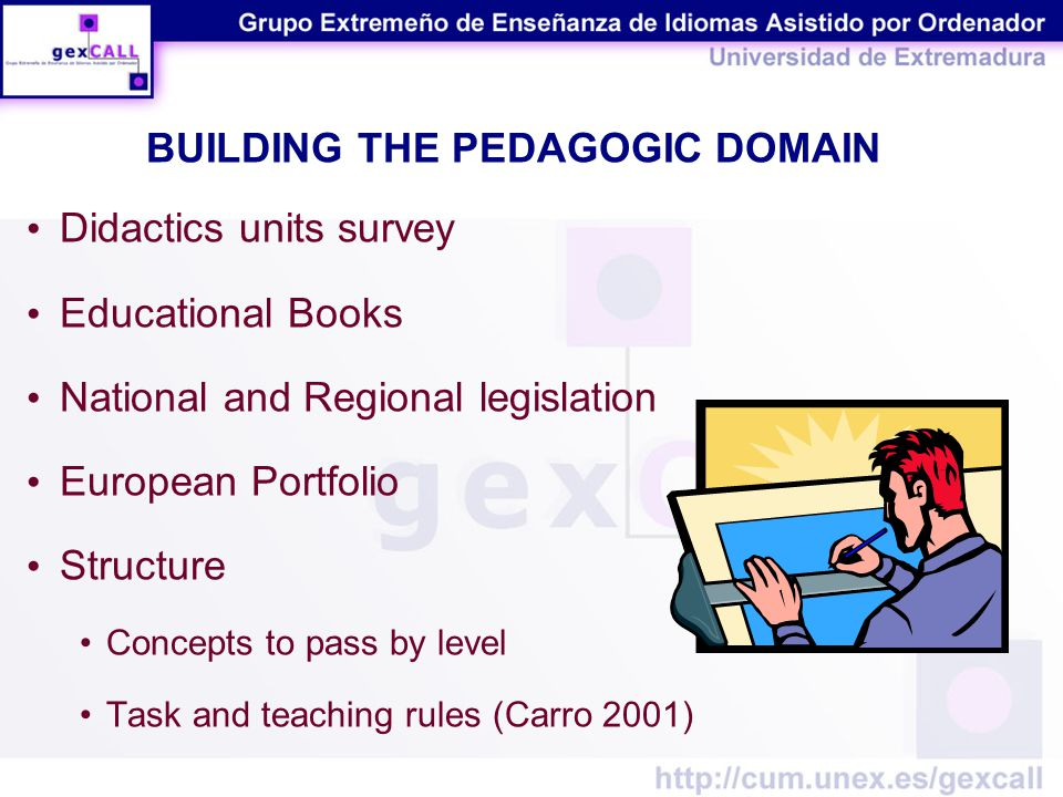 BUILDING THE PEDAGOGIC DOMAIN Didactics units survey Educational Books National and Regional legislation European Portfolio Structure Concepts to pass by level Task and teaching rules (Carro 2001)